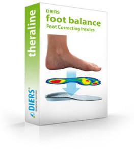 foot-balance_software-box